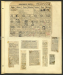 USD News Scrapbook 1973-1974
