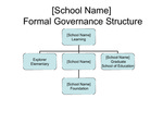 School Formal Governance Structure Template by The Nonprofit Institute, University of San Diego