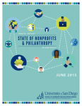 State of Nonprofits Annual Report: 2015 by Laura Deitrick, Mary Jo Schumann, Dominika Bukalova, Kim Hunt, and Crystal Trull