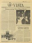 Vista: November 8, 1984